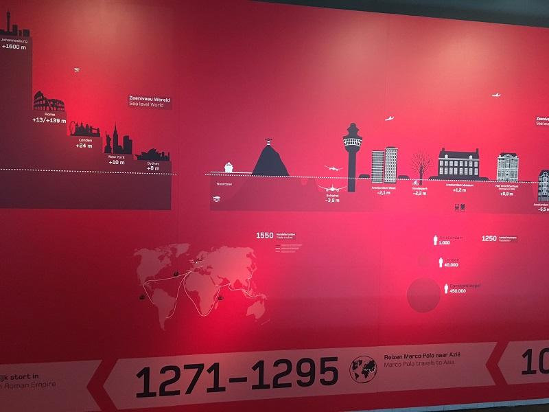 Amsterdam Museum NAP